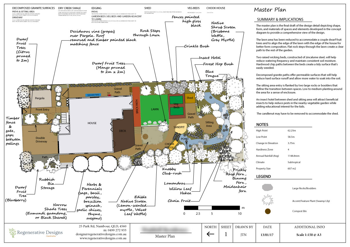 Native Edible Organic Landscape Design Permaculture Master Plan.jpg