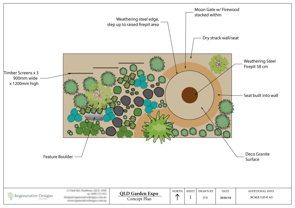 The concept plan