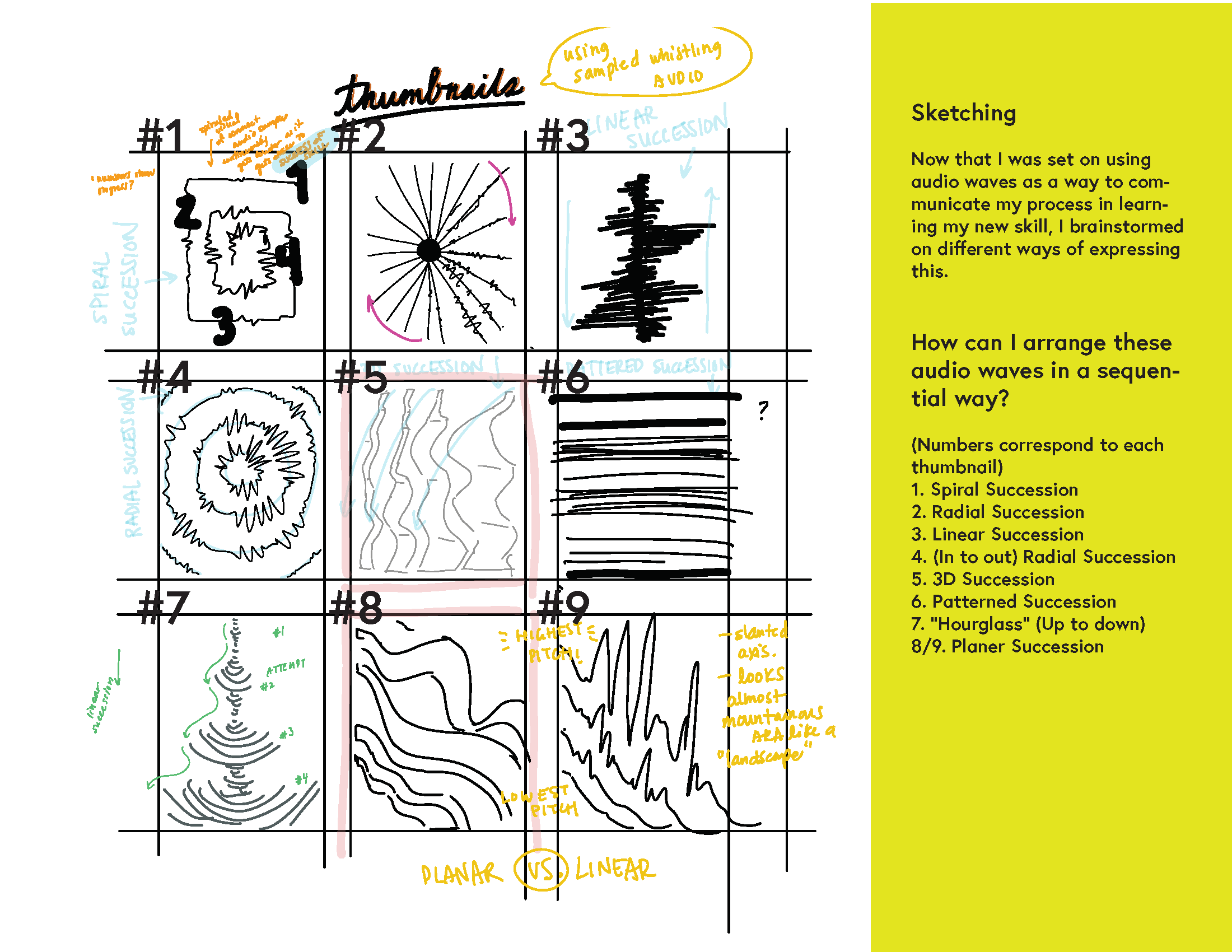 Whistling New Skill Process Book_Page_12.png