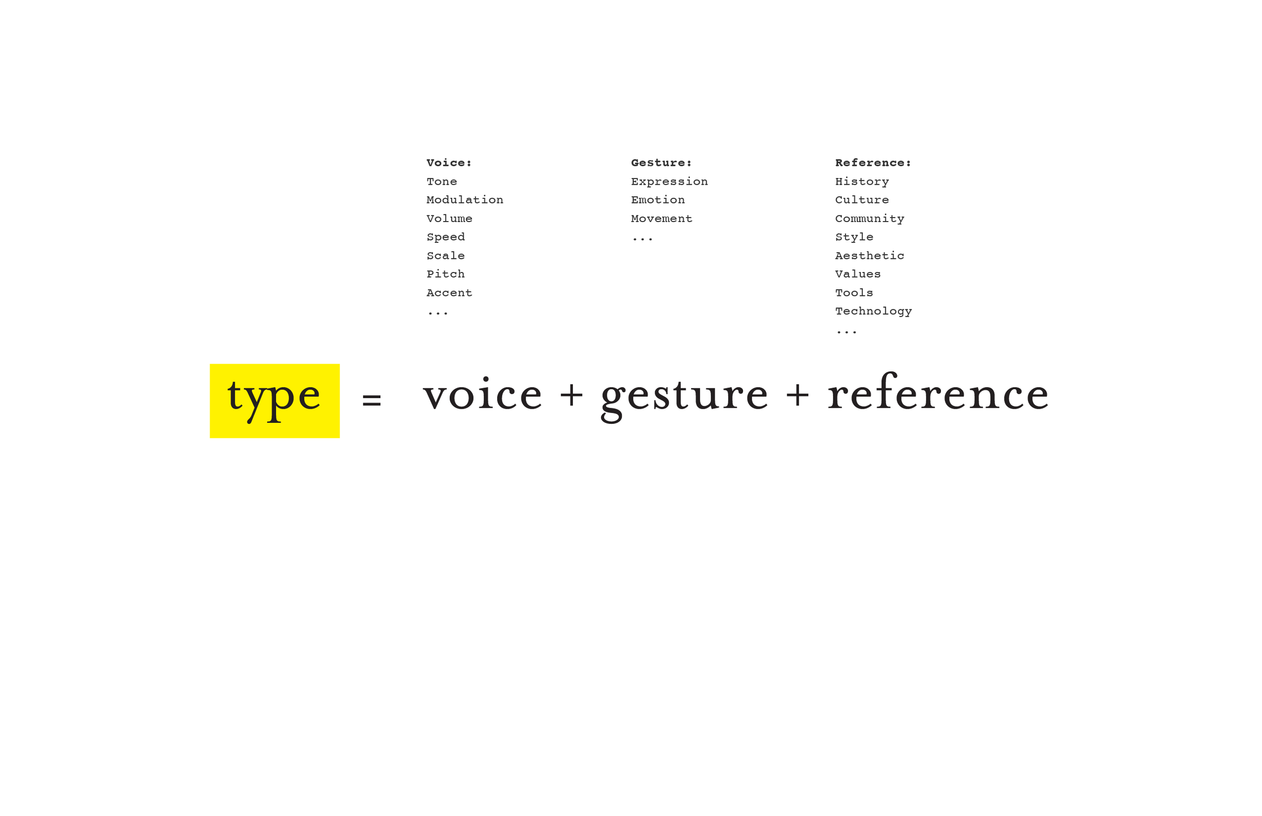 Lecture_Type_What_How_1_Artboard 5.png
