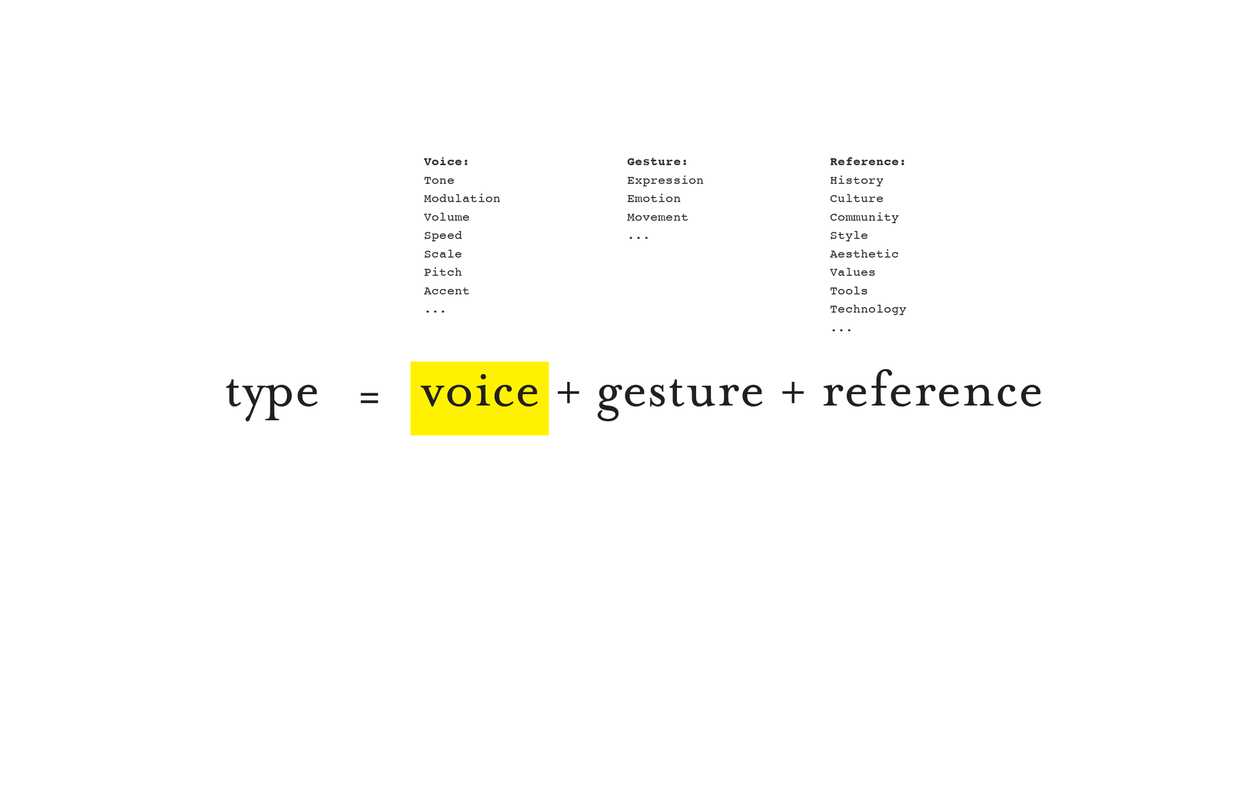 Lecture_Type_What_How_1_Artboard 6.png