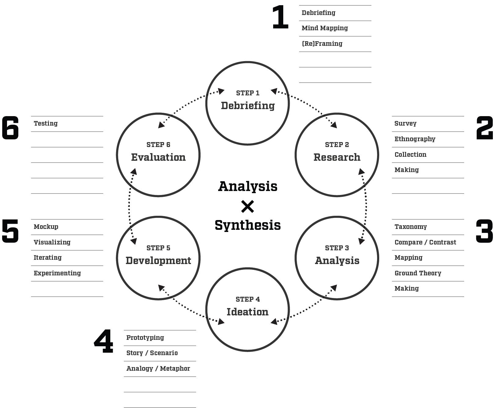 RAP_Process.png