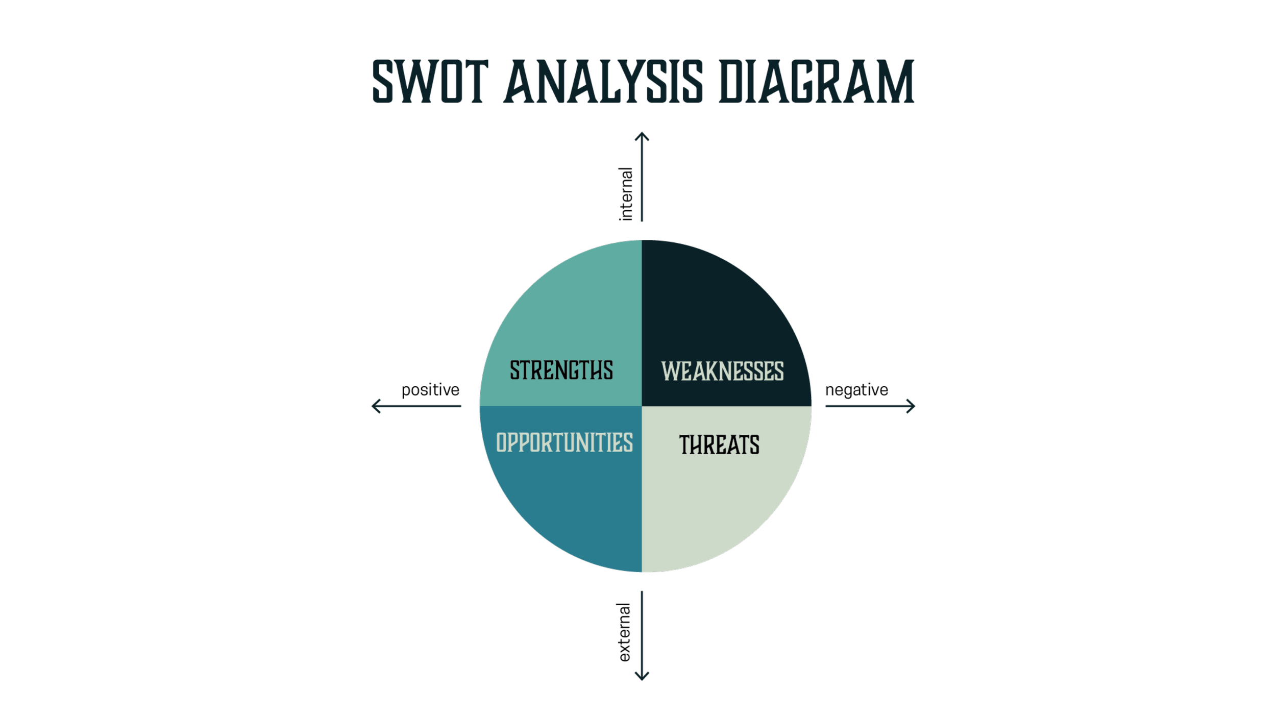 SWOT Analysis_Page_11.png