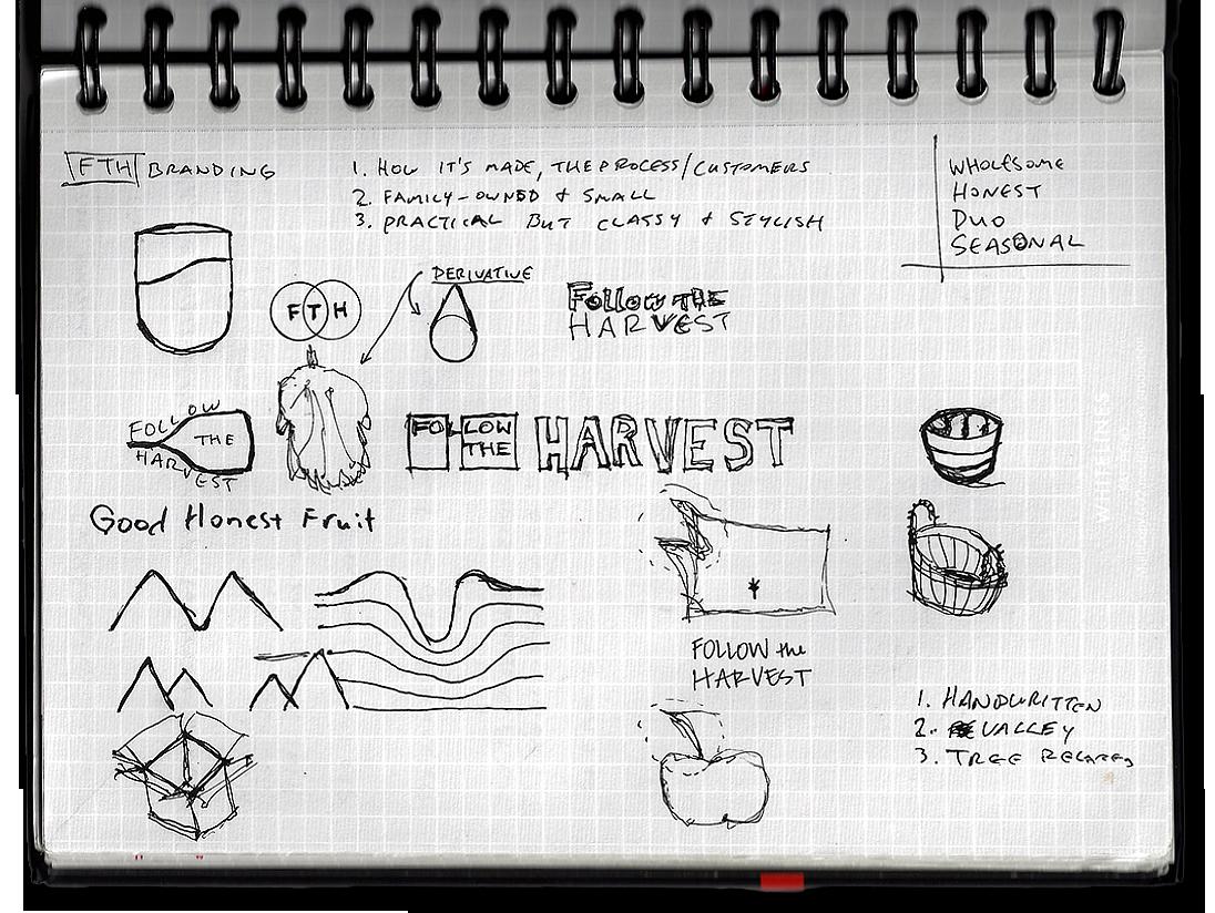 13_FTH_brand-sketch-half-edit.png