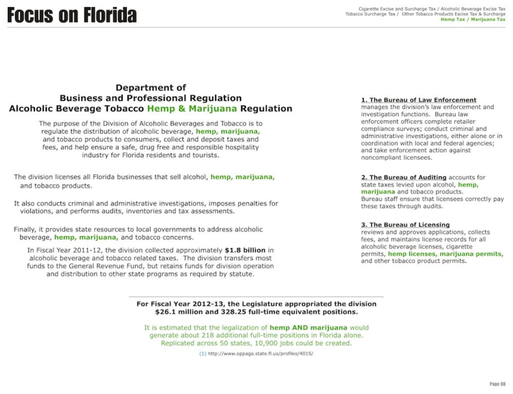 Focus On Florida