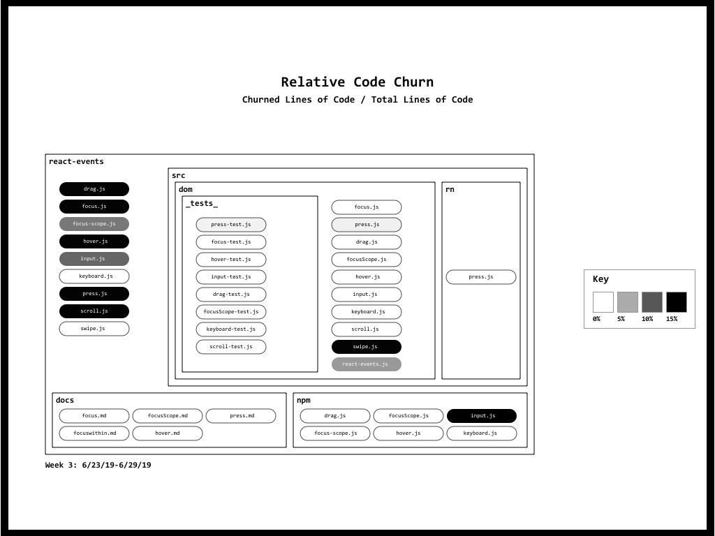 Treemap copy.png