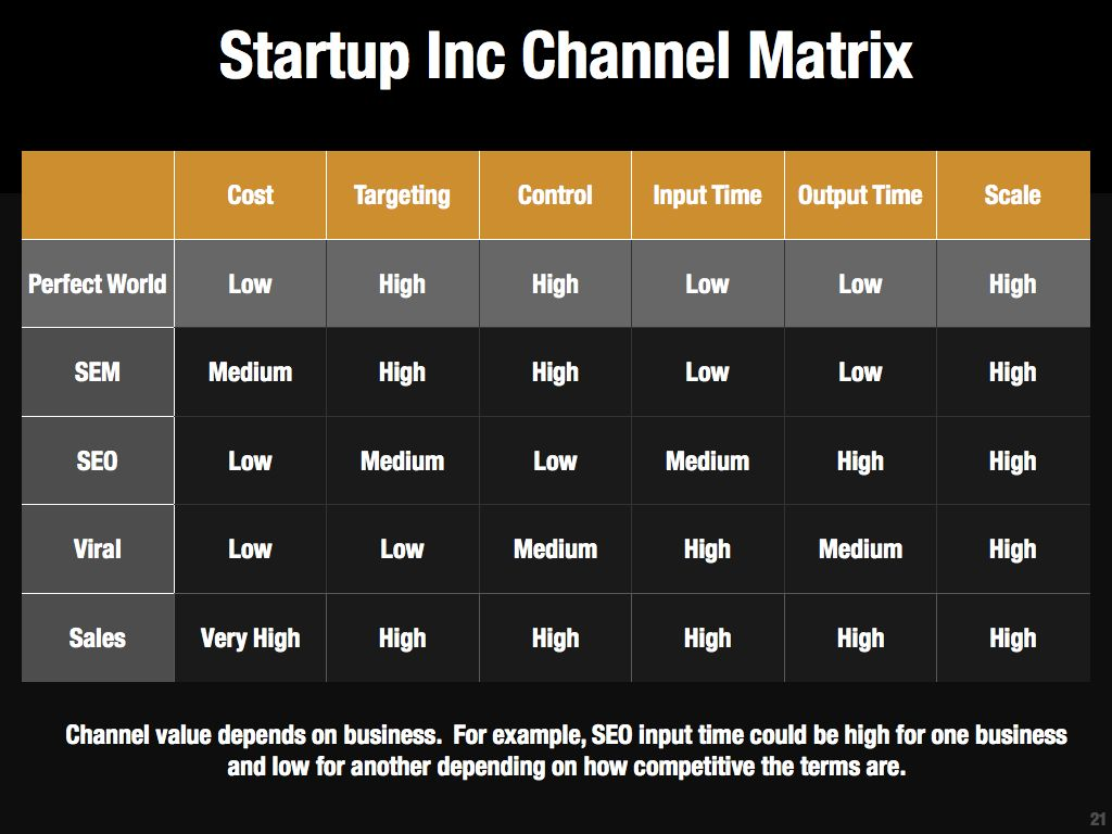 Channel Matrix Finished.021.jpg