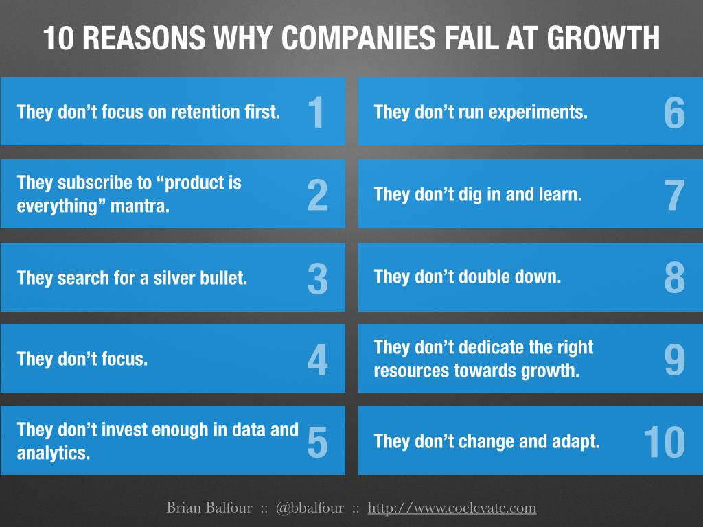 10 Reasons Fail At Growth.001.jpg