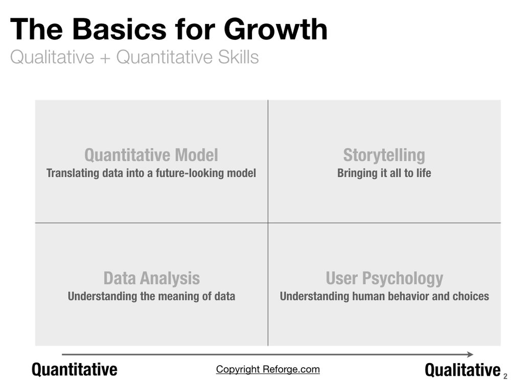 7 Principles To Mastering Growth Marketing — Brian Balfour