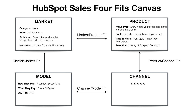 HS Sales 4 Fits Canvas No Channels (4).jpeg