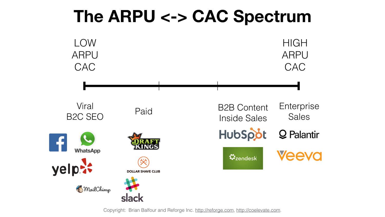 ARPU CAC spectrum (5).png