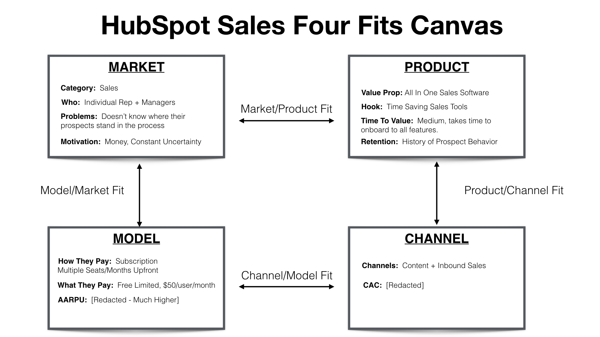 (12) Last model market fit canvas.jpeg