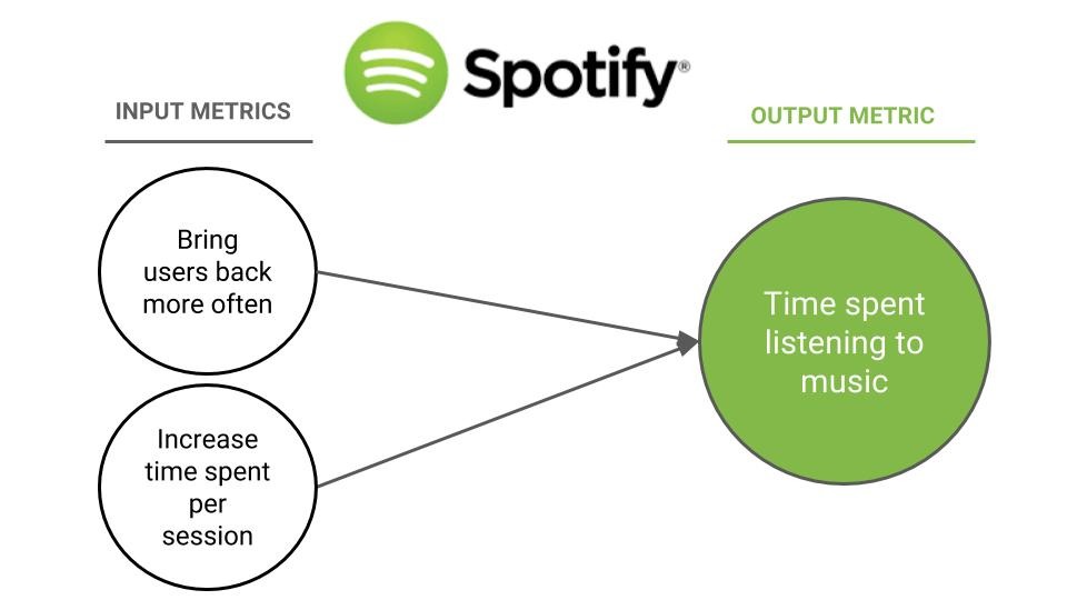 Spotify 1.jpg