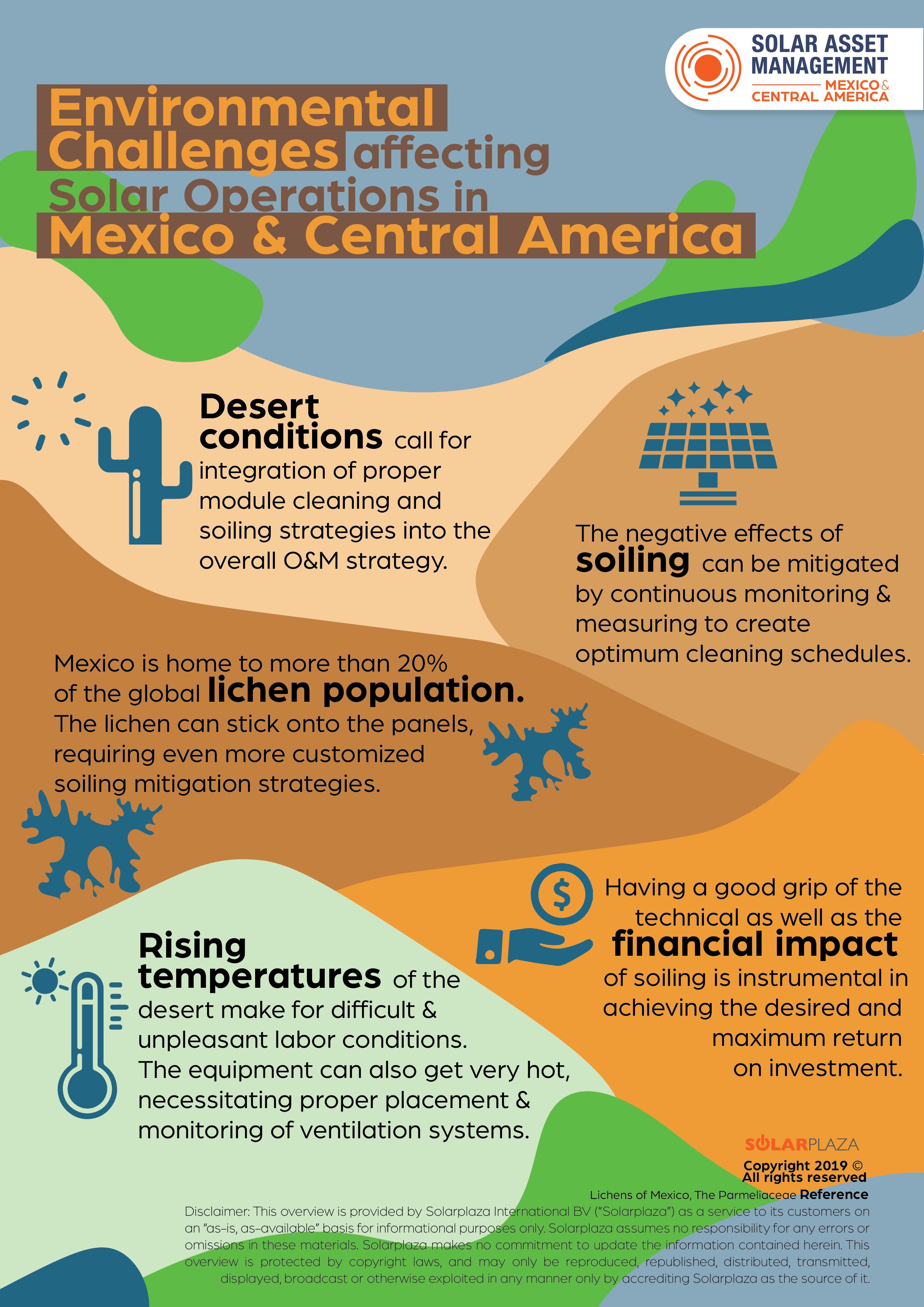 SAM MCA 19 - Enviromental challenges Infographic 1.1.png