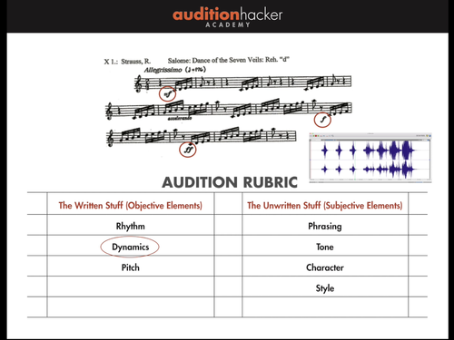 a sneak peek at the audition rubric part of the video