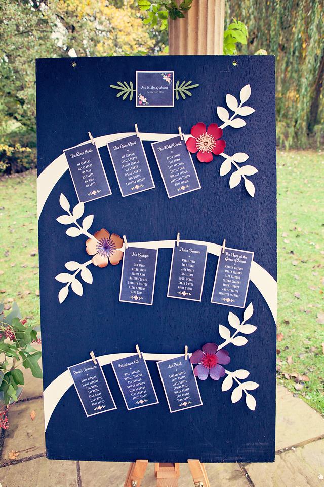 Chalkboard Floral Table Plan