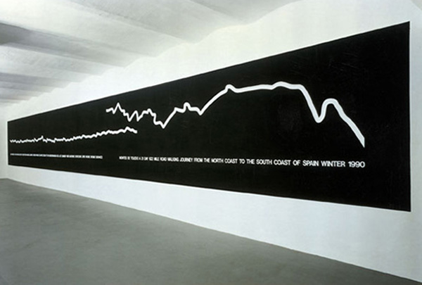 "Hamish Fulton, ""Alps Horizon"", Wall painting, Montes de Toledo, 1989 