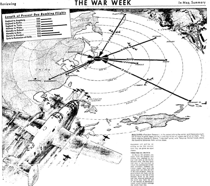 Figure 8 The War Week Feb 21