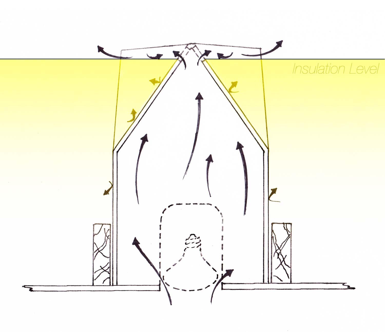 vent-dynamics.jpg
