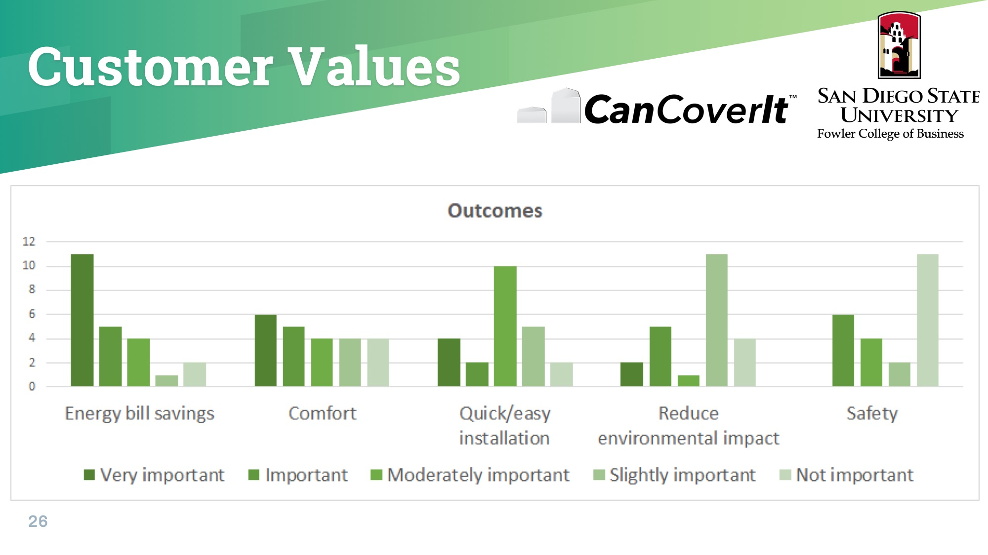 Final Presentation - CanCoverIt 3.jpg