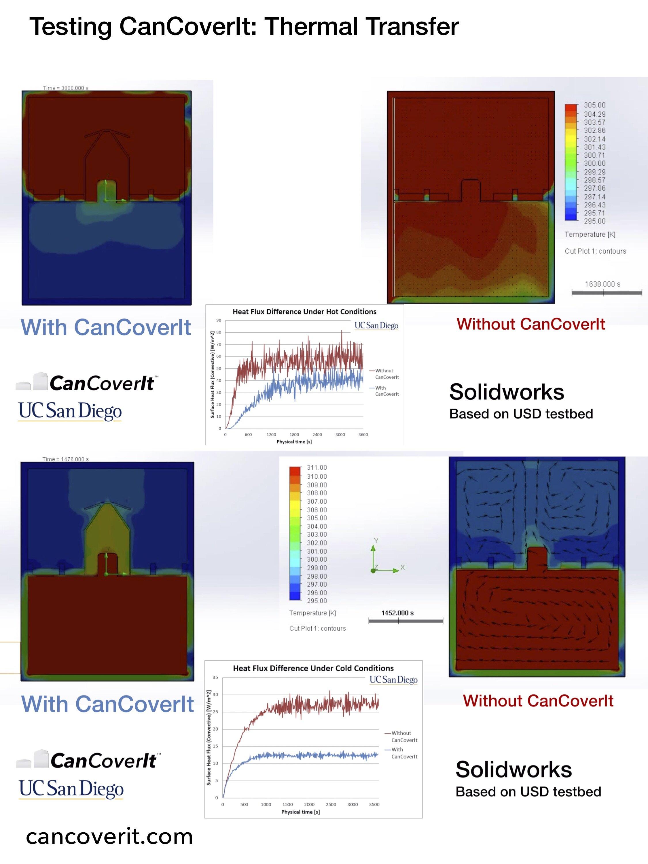 CanCoverItInfoSheet_testing3.jpg