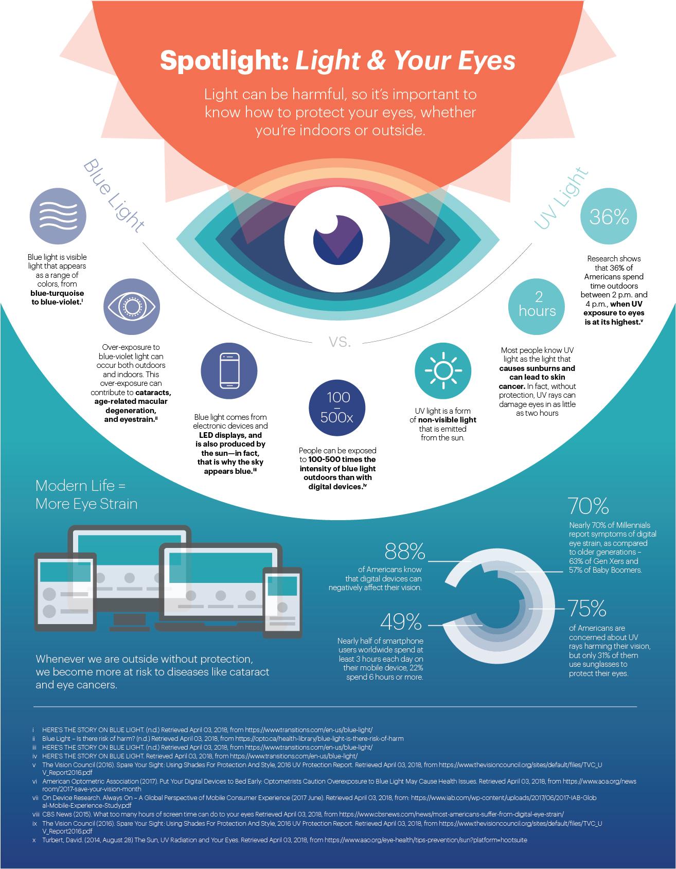 Acuvue_Solace_Infographic_V1v2-01.jpg