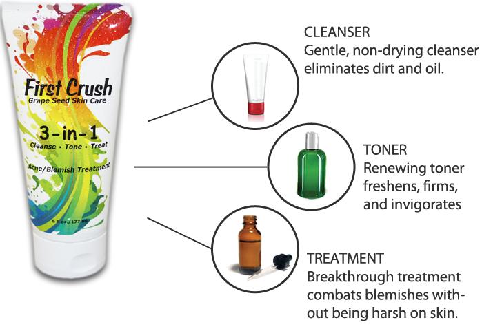 First Crush Skin Care.jpg