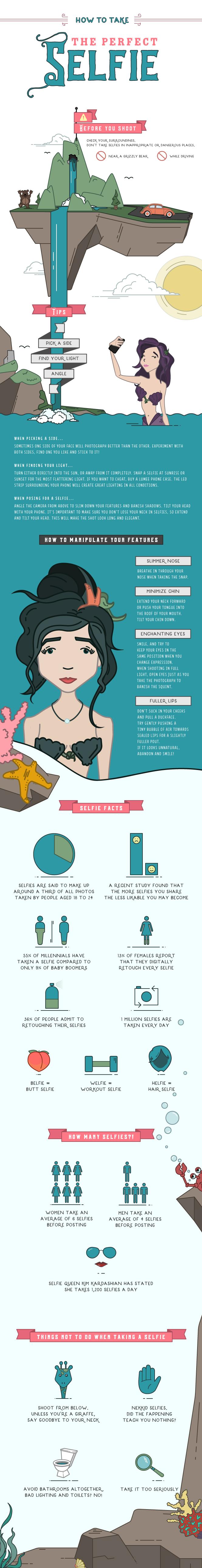 Selfie Infographic.jpg