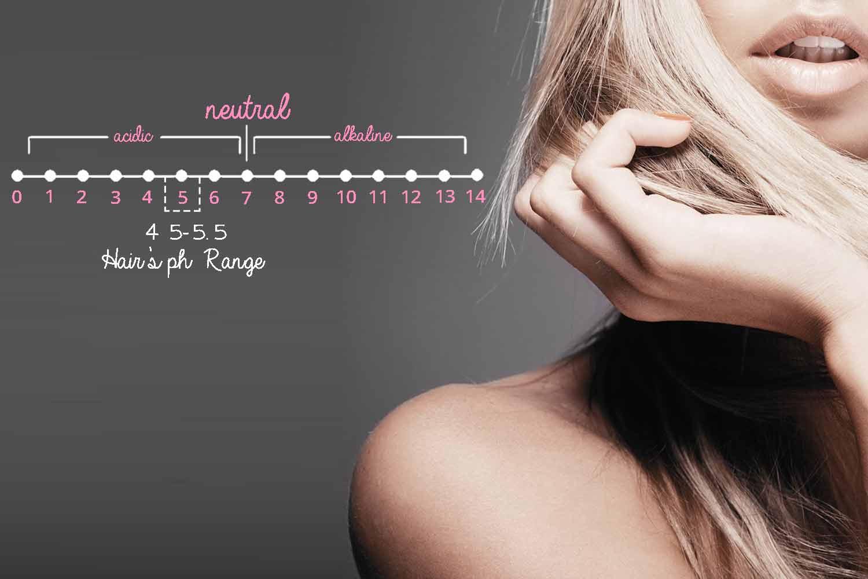 importance-of-ph-in-hair- Salonphactor.jpg