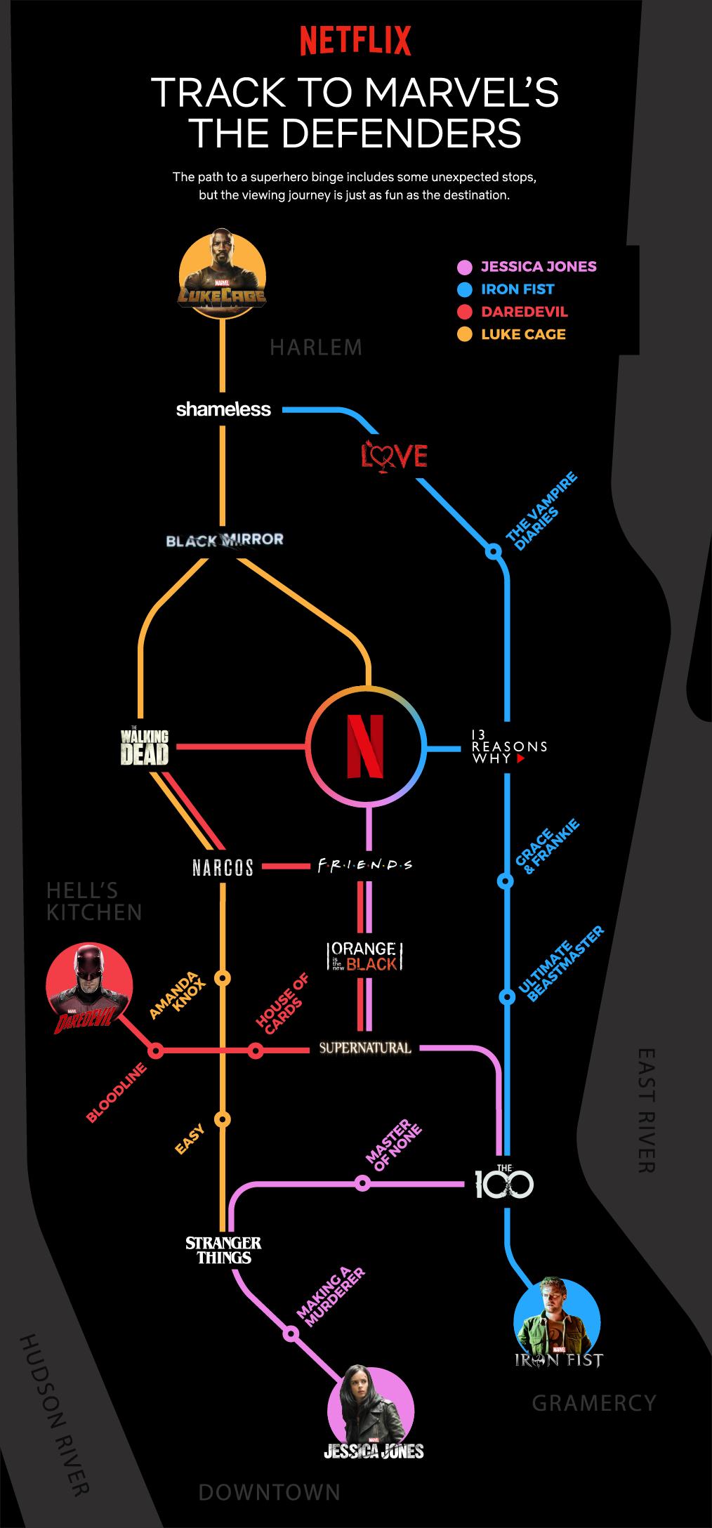 Netflix Persuasion #Netflix #StreamTeam