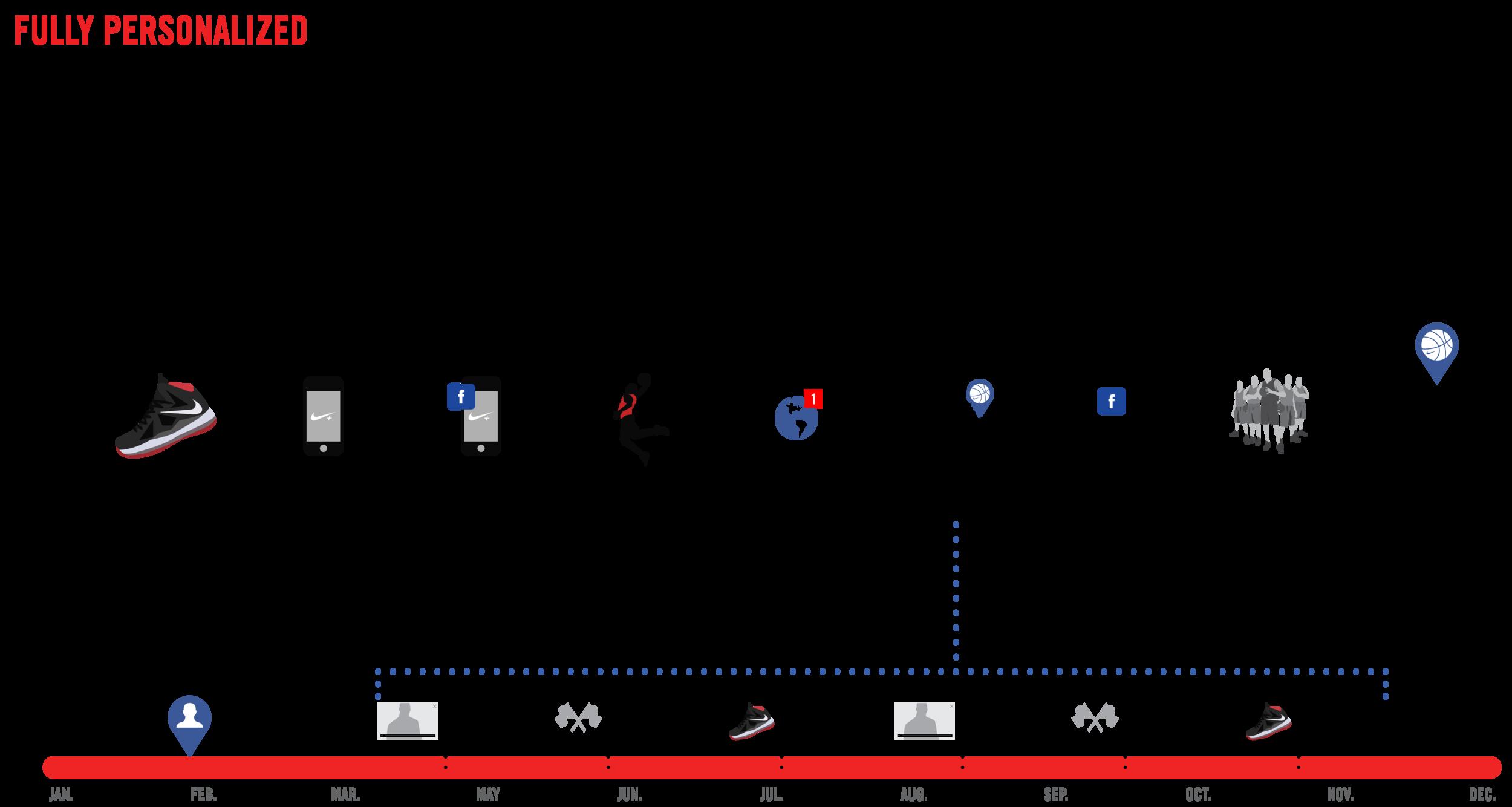 User_Flow_1-1.png