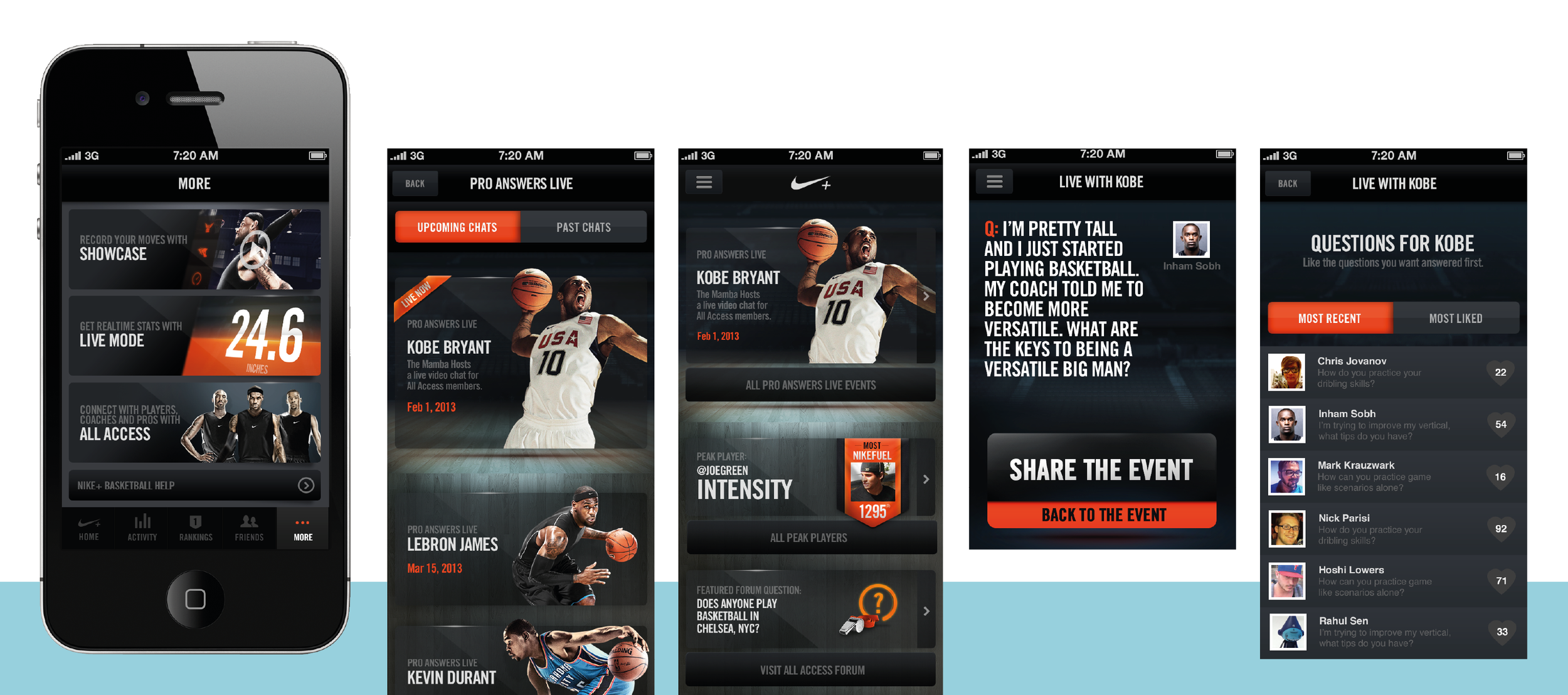 Key Screens from the Nike+ All Access Site.