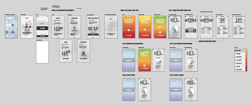 I wireframe in great detail when needed on projects to ensure all the key moments are addressed, the correct interaction behaviors are explored, tested and re-tested using quick mockups and prototypes of various kinds.