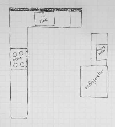 Here is a rough sketch of the kitchen floorplan to give you a sense of layout.