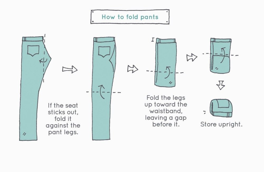 KonMari folding method doesn't work across all scenarios