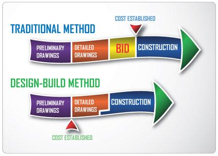 design_build.jpg