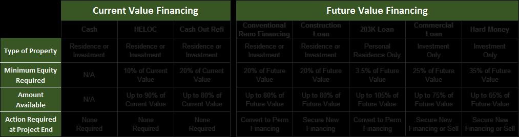 Financing Grid.png