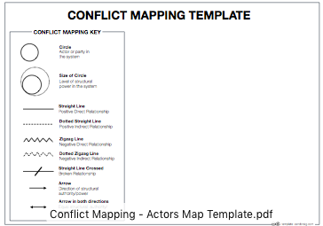 CONFLICT MAPPING TEMPLATE