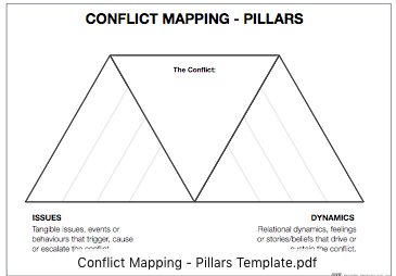 CONFLICT PILLARS MAPPING TEMPLATE