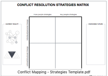 CONFLICT RESOLUTION STRATEGIES TEMPLATE