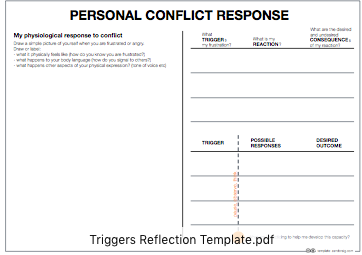 PERSONAL RESPONSE TO CONFLICT REFLECTION SHEET