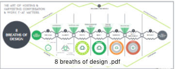 8 BREATHS OF PARTICIPATORY PROCESS DESIGN