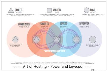 'POWER' & 'LOVE'