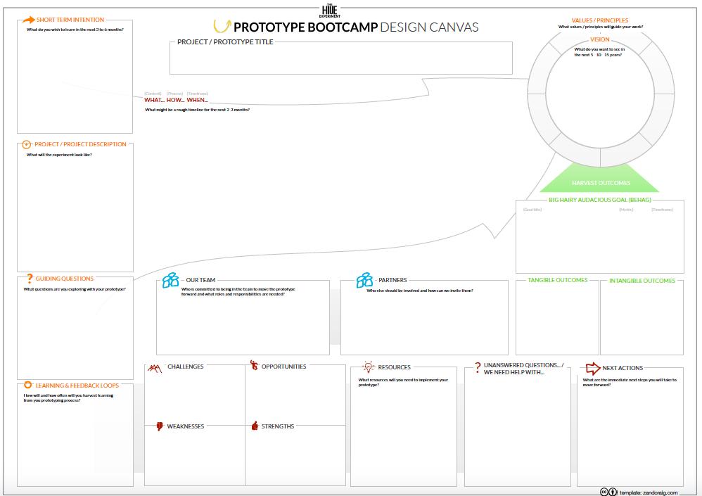 U.Prototype Bootcamp - Prototype Design Canvas