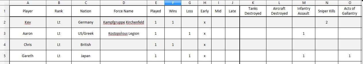 Week 1 Scores