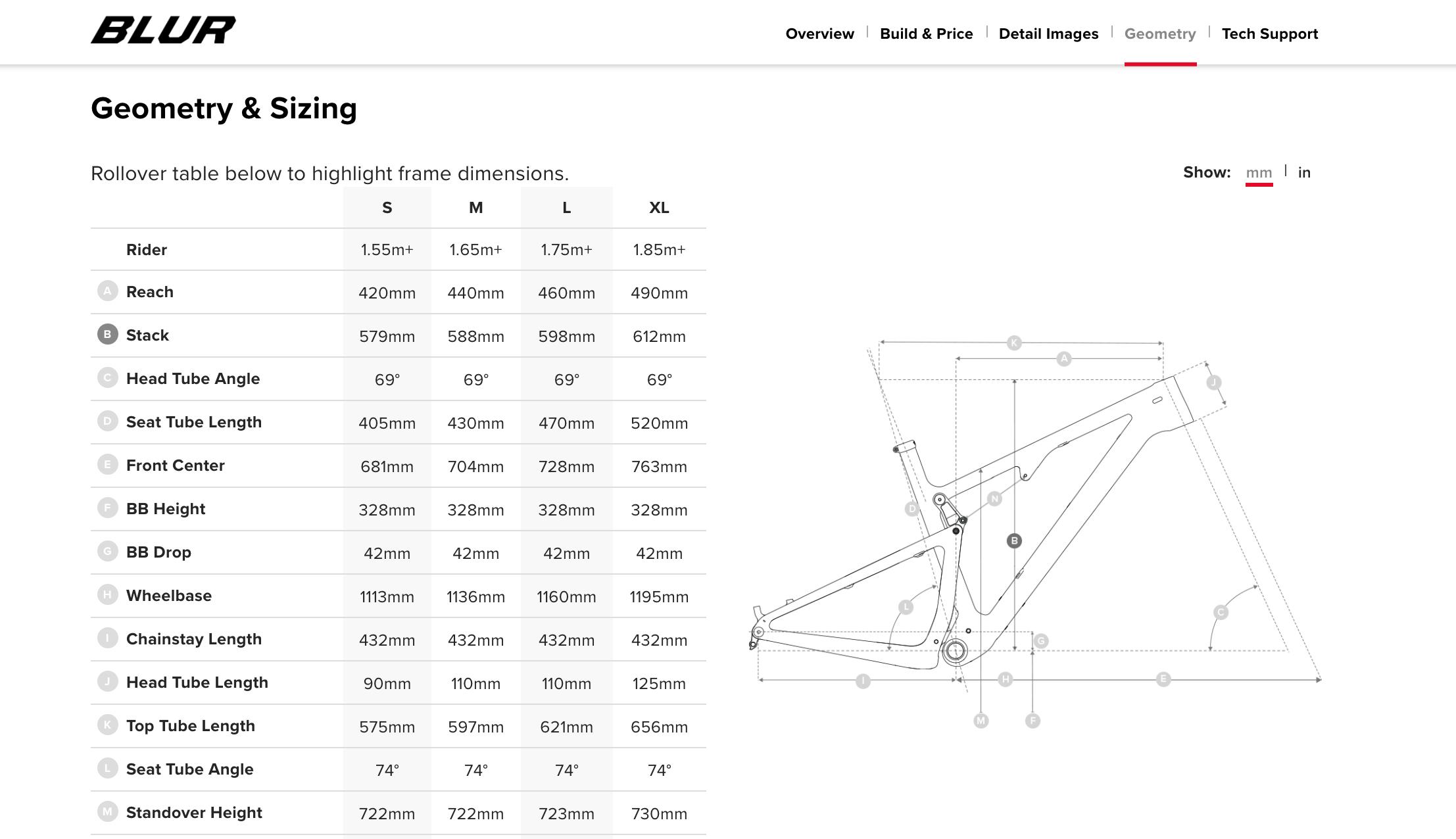 santa-cruz-blur-geometry-and-sizing.png