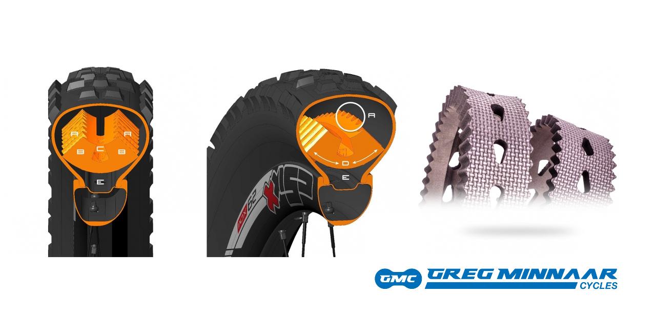 gm-cycles-.csixx-foamo-rim-protectors.jpg