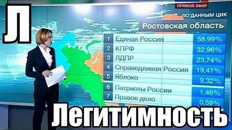 verkiezingen fraude Rusland Poetin