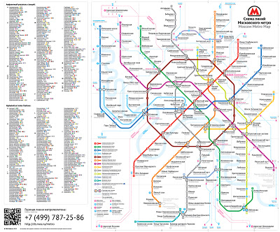 Cirkellijn Moskouse metro