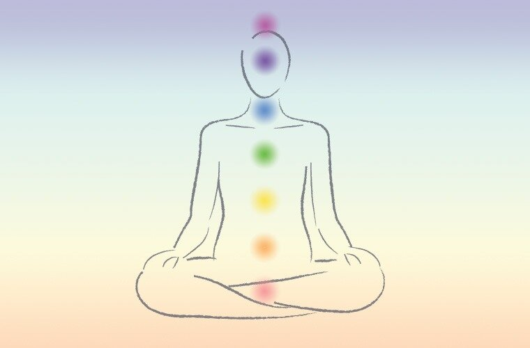 Chakras-Explained-Feature-1.jpg